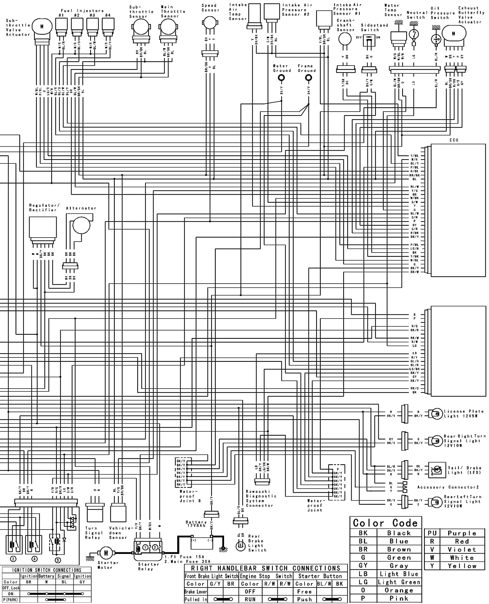 Wiring diagram anyone? | RiderForums.com - Kawasaki Motorcycle ForumRider forum